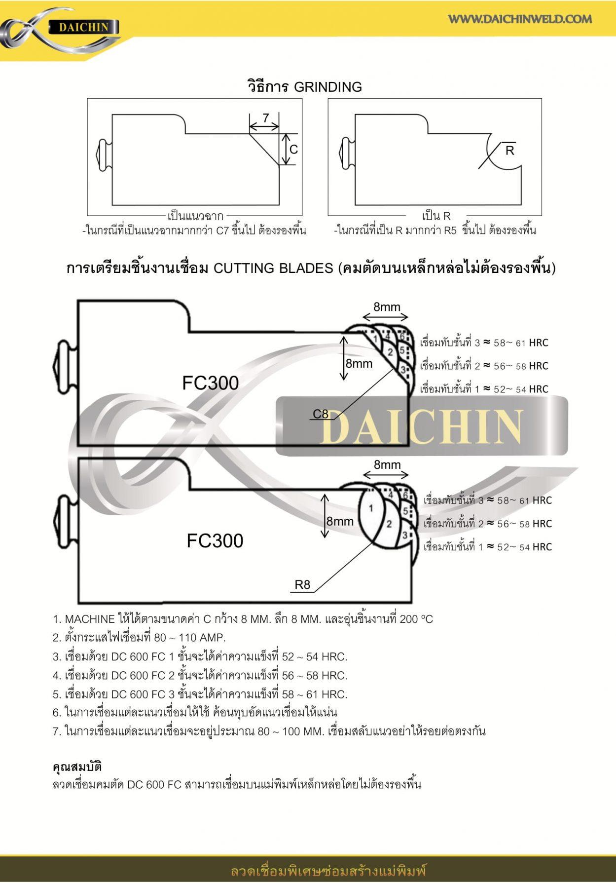 Guide Catalog (ภาษาไทย)-80